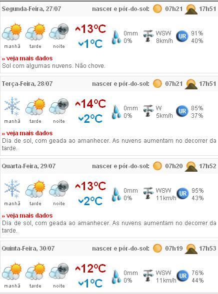 www.climatempo.com.br